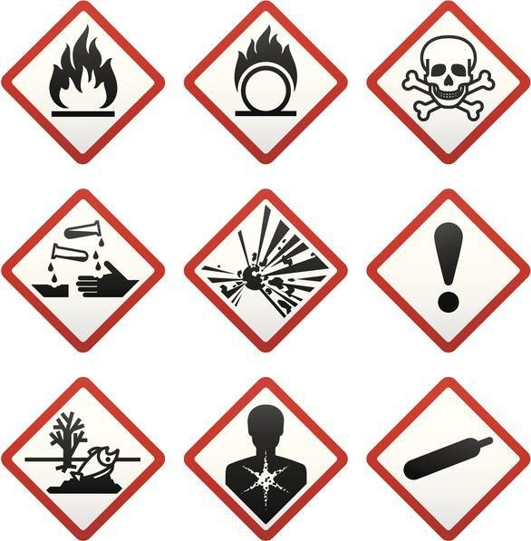 The 9 safety symbols/pictograms.